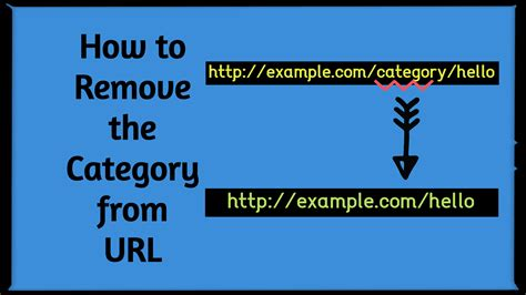 How To Remove The Category From URL In WordPress | Scratch