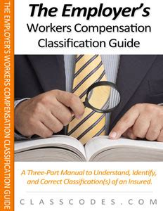 Workers Compensation Code 9187   Class Codes