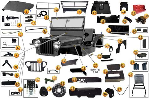 Jeep Willys Body Parts & Accessories | Morris 4x4 Center