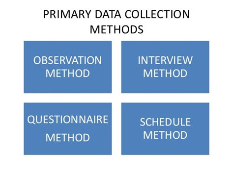 data collection primary secondary methods