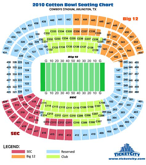 Cotton Bowl Seating Chart | TicketCity Insider